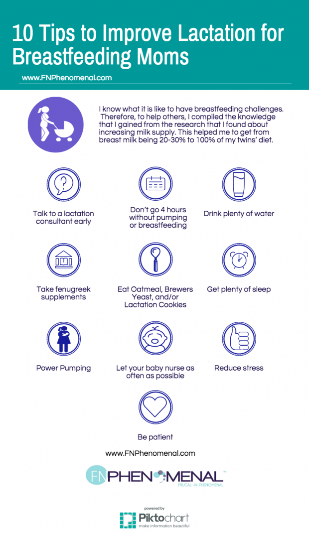 Infographic to show breastfeeding moms how to improve milk supply if they have a low milk supply